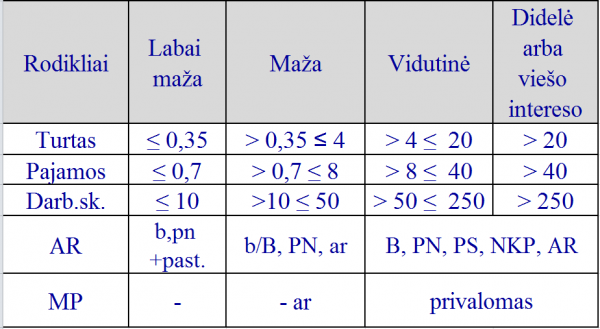 koks yra varpos dydzio skirtumas ar galima padidinti nari naudojant masaza