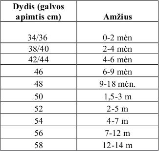 varpos dydžio lentelė ką daryti norint padidinti varpą